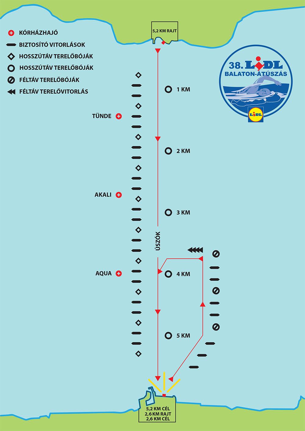Lidl Balaton-átúszás úszófolyosó 2020